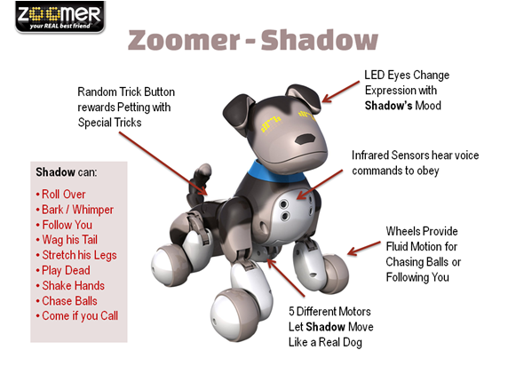 Zoomer Shadow Interactive Puppy Features