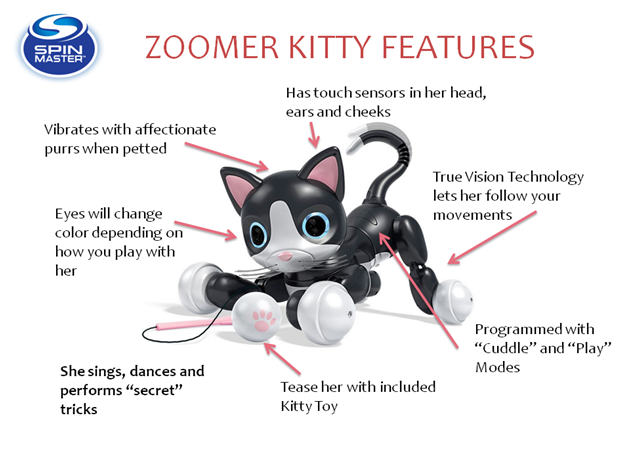 Spin Master Zoomer Kitty Features