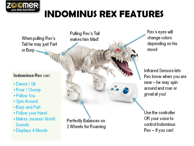 Zoomer Jurassic World Indominus Rex Features