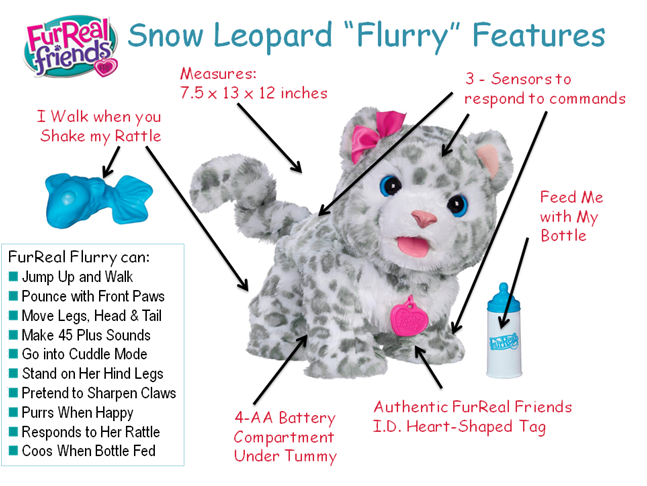 FurReal Friends Flurry Features