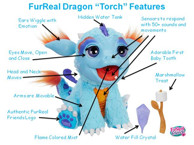 FurReal Dragon Torch Features