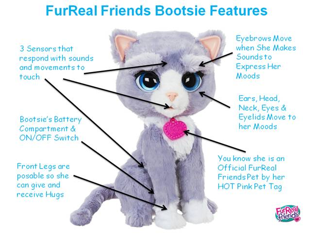 FurReal Friends Bootsie Kitty Features