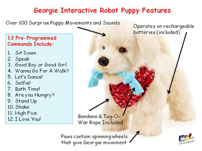 Plush Georgie Interactive Robot Puppy Features