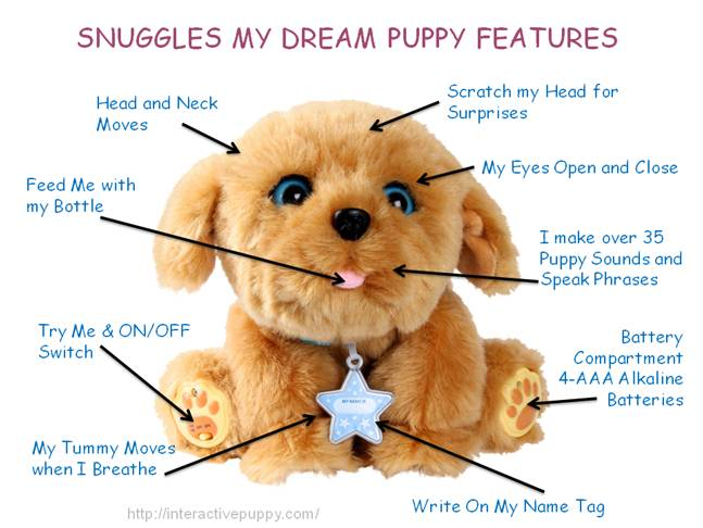 Snuggles My Dream Puppy Features