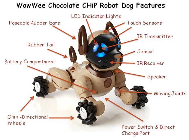 WowWee Chocolate CHiP Robot Puppy Features