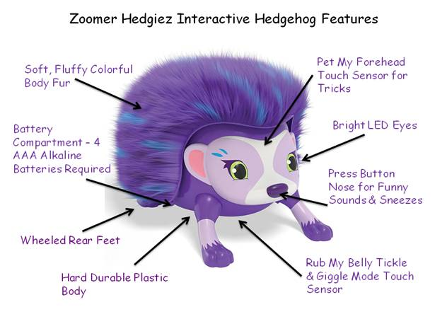 Zoomer Hedgiez Dizzy Interactive Hedgehog Features